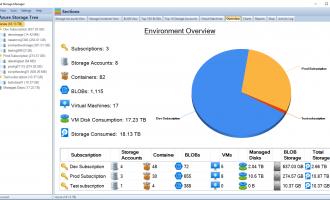 Cloud Storage Manager Main Window